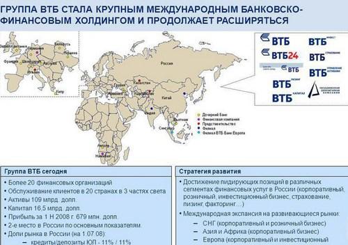 Изображение - Как расшифровать втб vtb-rasshifrovka-banka2